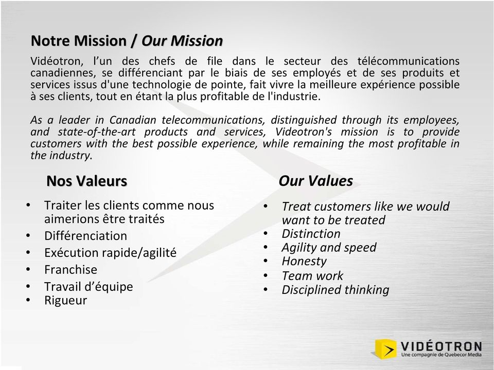 As a leader in Canadian telecommunications, distinguished through its employees, and state of the art products and services, Videotron's mission is to provide customers with the best possible