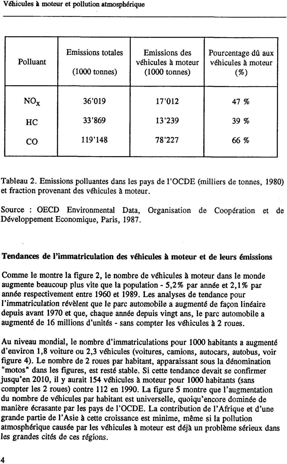 Surce : OECD Envirnmental Data, Organisatin de Cpdratin et de D6velppement Ecnmique, Paris, 1987.