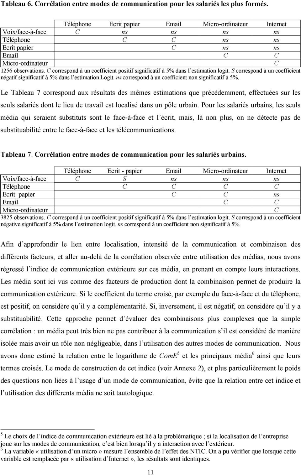 C correspond à un coefficient positif significatif à 5% dans l estimation logit. S correspond à un coefficient négatif significatif à 5% dans l estimation Logit.