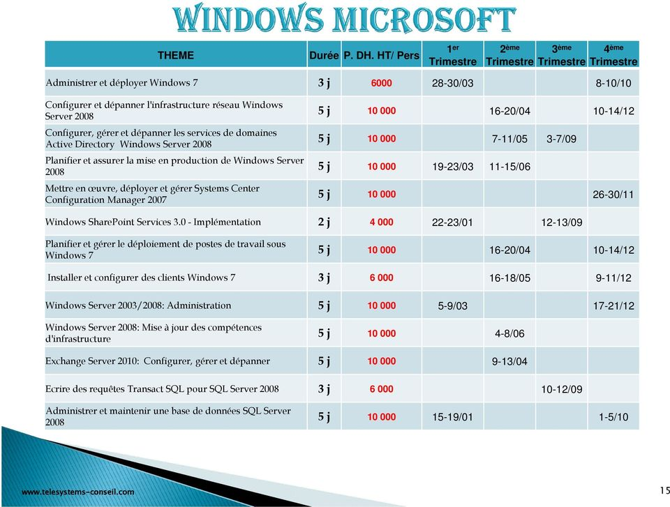 10-14/12 5 j 10 000 7-11/05 3-7/09 5 j 10 000 19-23/03 11-15/06 5 j 10 000 26-30/11 Windows SharePoint Services 3.