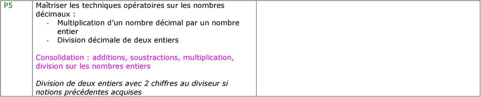 Consolidation : additions, soustractions, multiplication, division sur les nombres