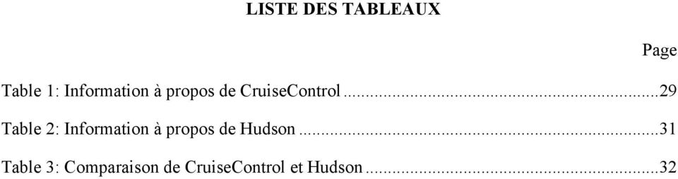 ..29 Table 2: Information à propos de Hudson.
