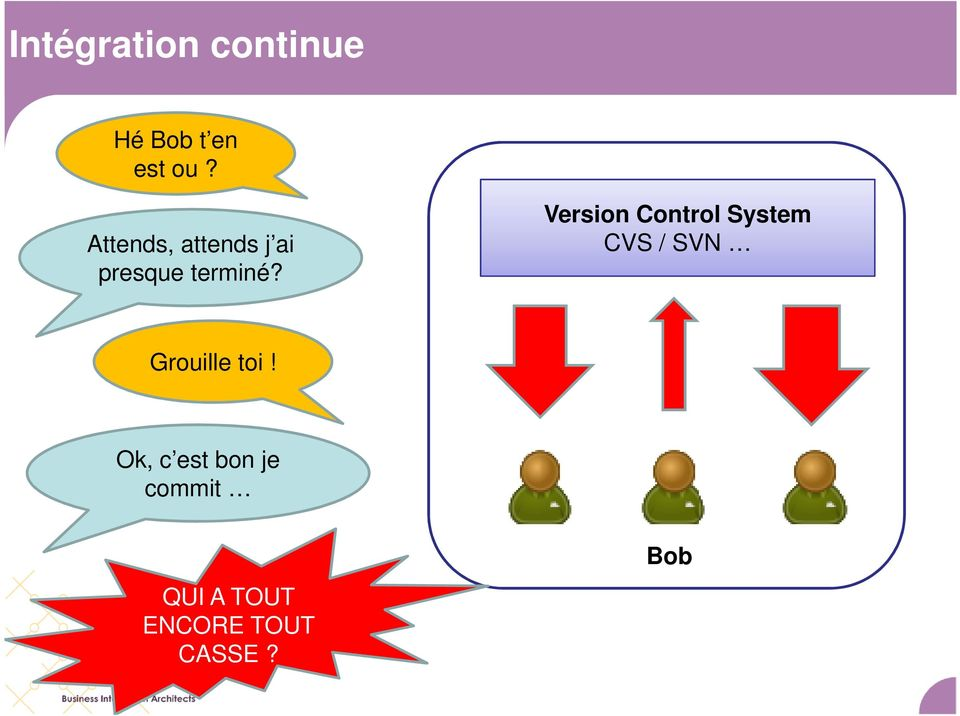 Version Control System CVS / SVN Grouille toi!