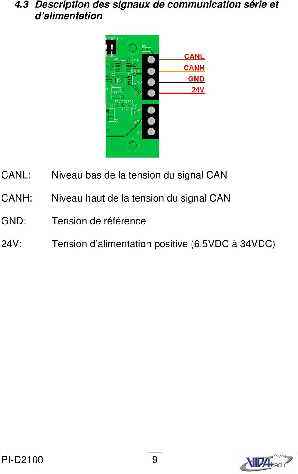 signal CAN Niveau haut de la tension du signal CAN Tension de