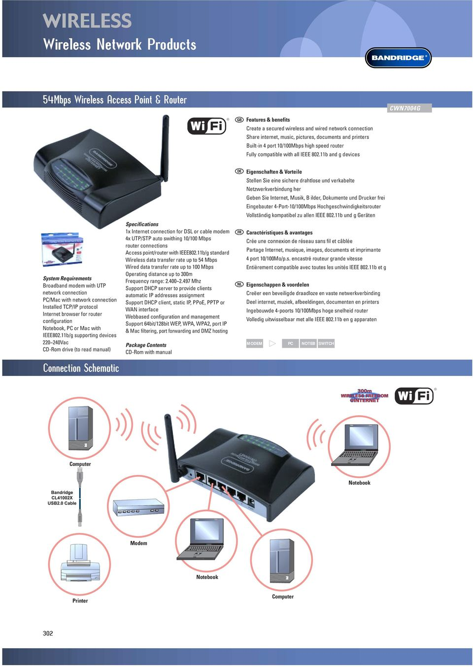 11b and g devices CWN7004G Broadband modem with UTP network connection PC/Mac with network connection Installed TCP/IP protocol Internet browser for router configuration Notebook, PC or Mac with