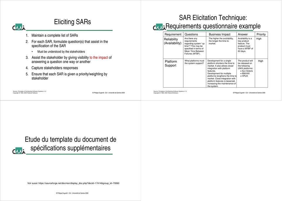 Ensure that each SAR is given a priority/weighting by stakeholder SAR Elicitation Technique: Requirements questionnaire example Requirement Questions Business Impact Answer Priority Are there any The