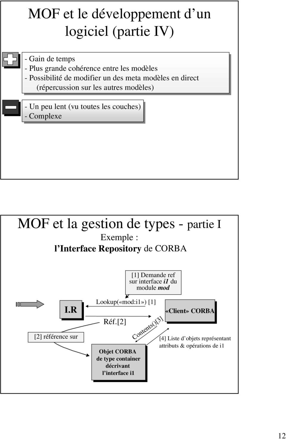 partie I Exemple : l Interface Repository de CORBA [1] Demande ref sur interface i1 du module mod I.