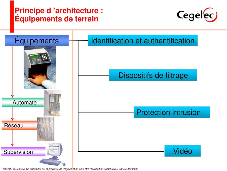 authentification Dispositifs de filtrage