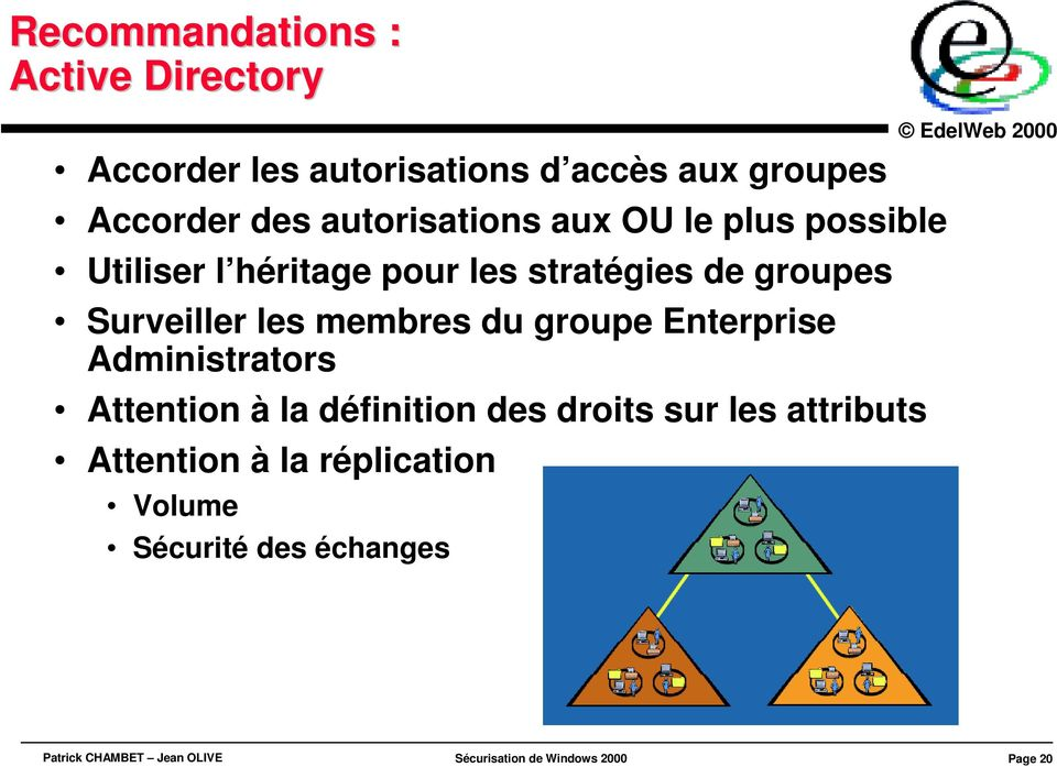 groupes Surveiller les membres du groupe Enterprise Administrators Attention à la