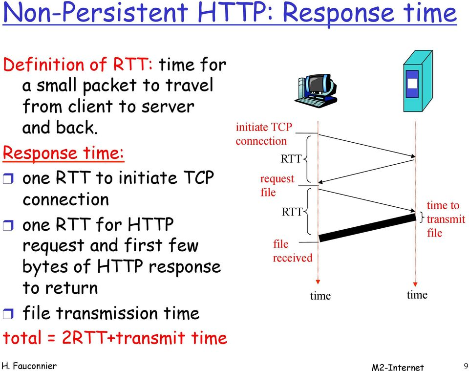 Response time: one RTT to initiate TCP connection one RTT for HTTP request and first few bytes of