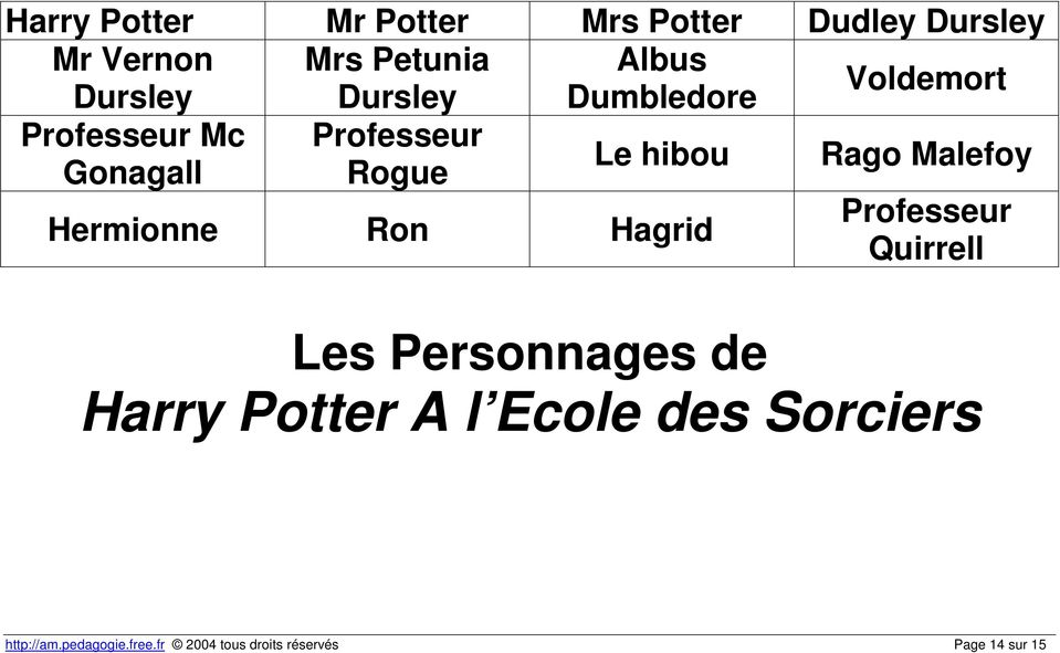 Gonagall Rogue Professeur Hermionne Ron Hagrid Quirrell Les Personnages de Harry