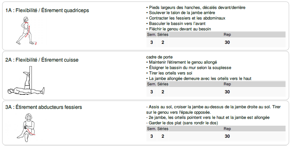 Partie 2B : Exercices