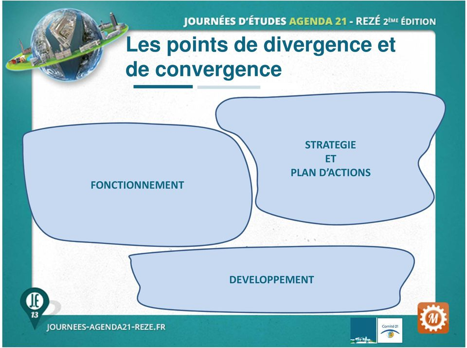 I Performance Economies FONCTIONNEMENT Subventions Bénéfices Dépenses Business Plan