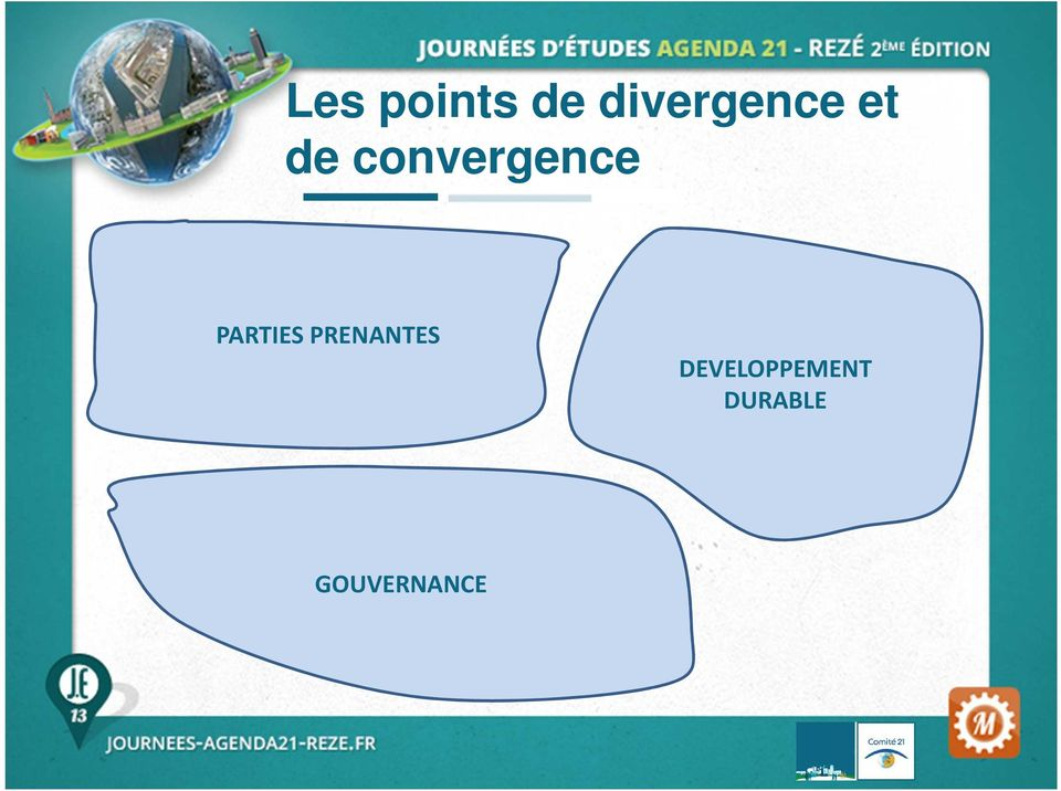 Court terme DEVELOPPEMENT DURABLE Opérationnel Long terme Visionnaire Prospective