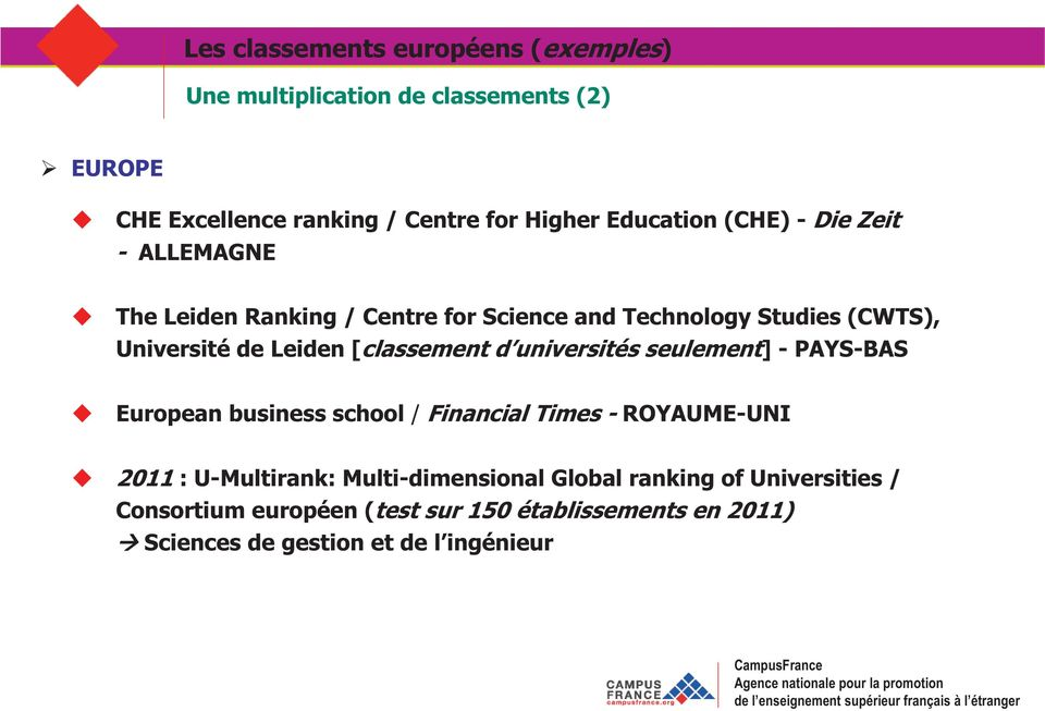 European business school / Financial Times - ROYAUME-UNI 2011 : U-Multirank: Multi-dimensional Global ranking of Universities / Consortium européen (test