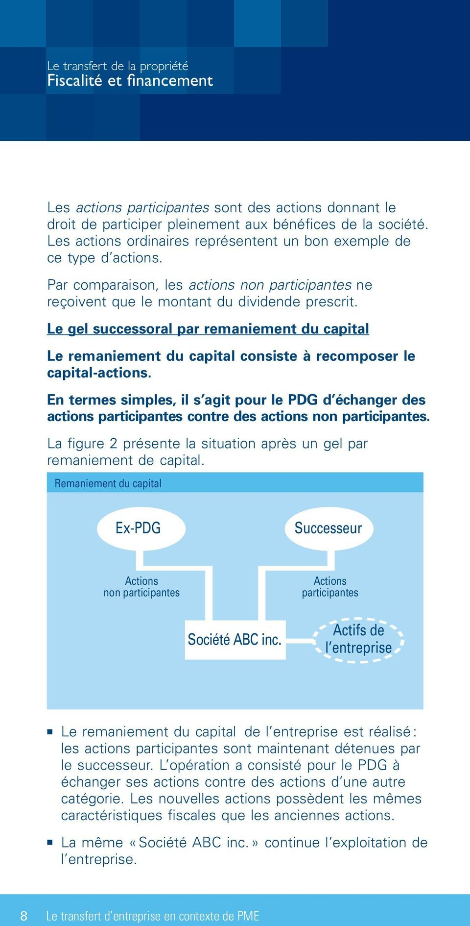 Le gel successoral par remaniement du capital Le remaniement du capital consiste à recomposer le capital-actions.