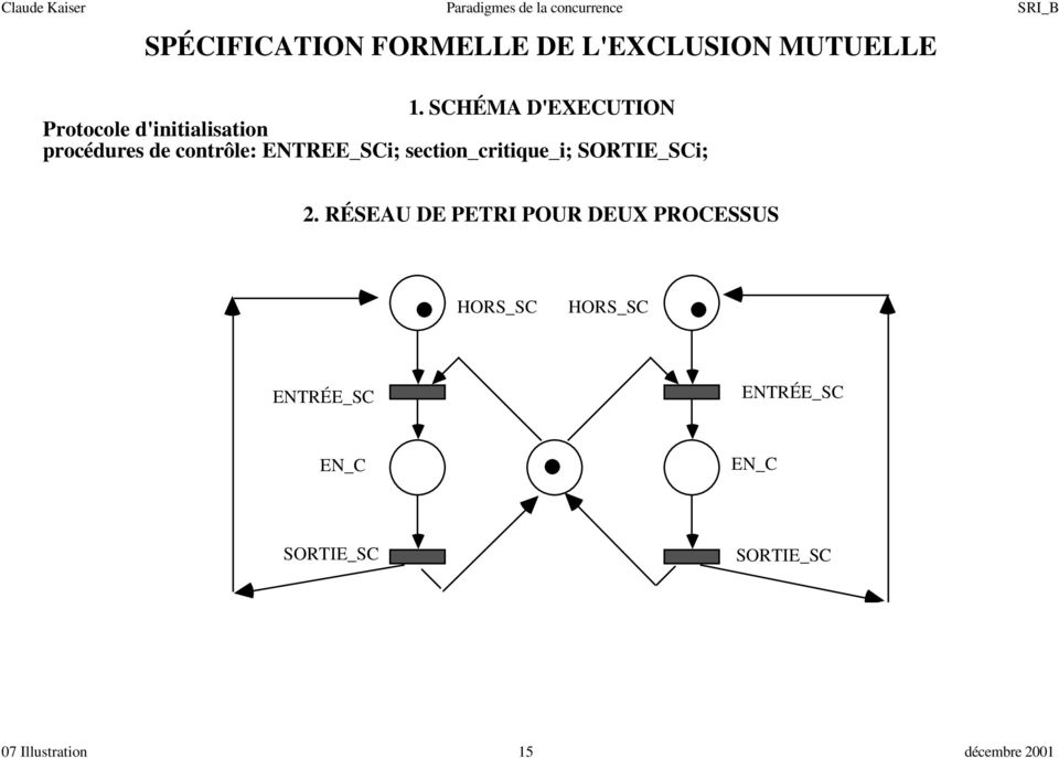 ENTREE_SCi; section_critique_i; SORTIE_SCi; 2.
