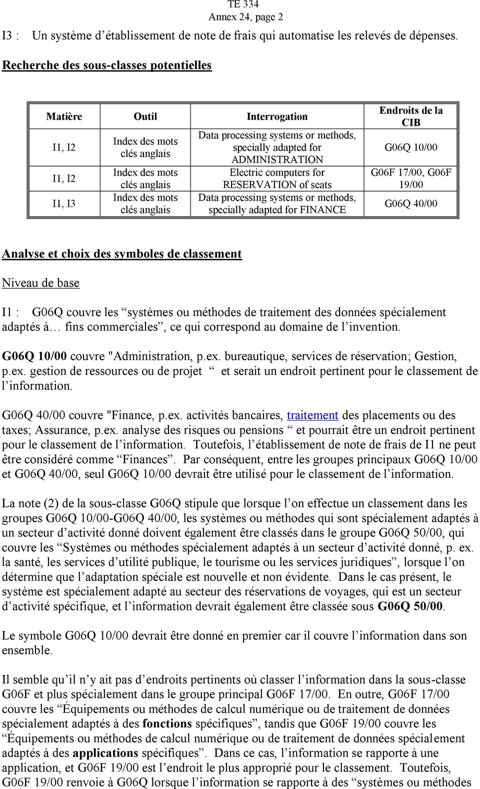 seats Data processing systems or methods, specially adapted for FINANCE Endroits de la CIB G06F 17/00, G06F 19/00 G06Q 40/00 Analyse et choix des symboles de classement Niveau de base I1 : G06Q