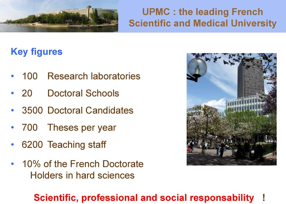 700 Theses per year 6200 Teaching staff 10% of the French Doctorate