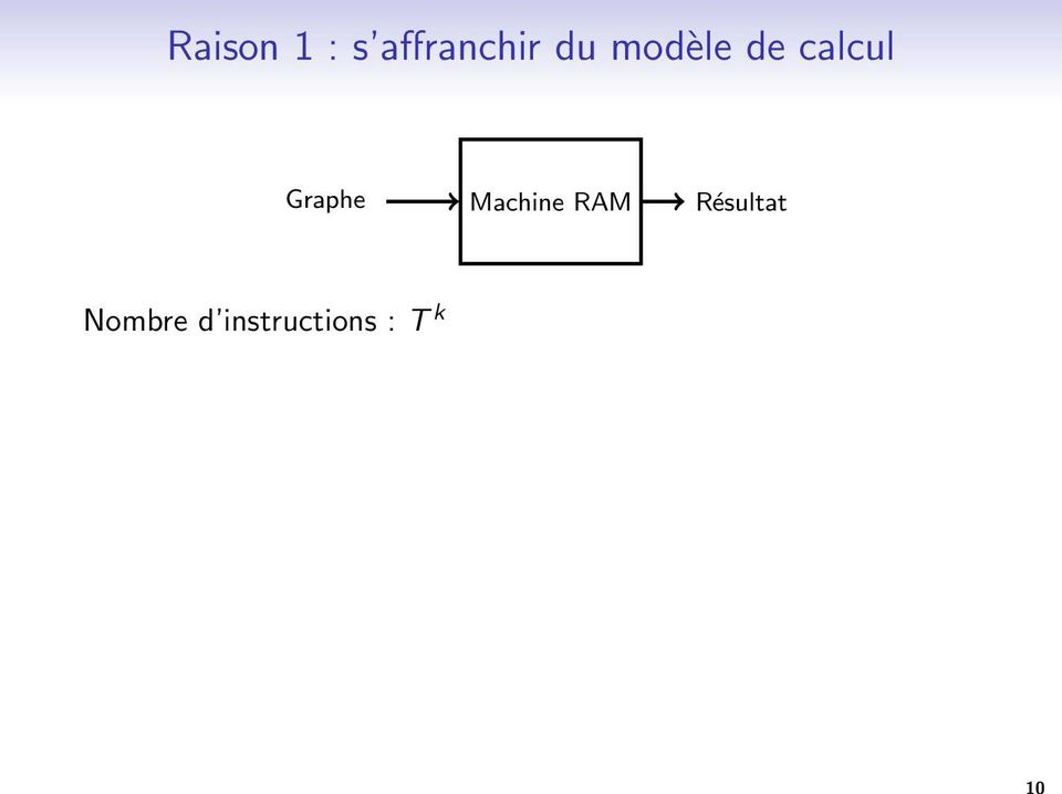 calcul Graphe Machine RAM