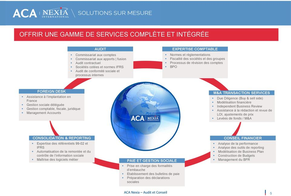 sociale déléguée Gestion comptable, fiscale, juridique Management Accounts M&A TRANSACTION SERVICES Due Diligence (Buy & sell side) Modélisation financière Independent Business Review Assistance à la