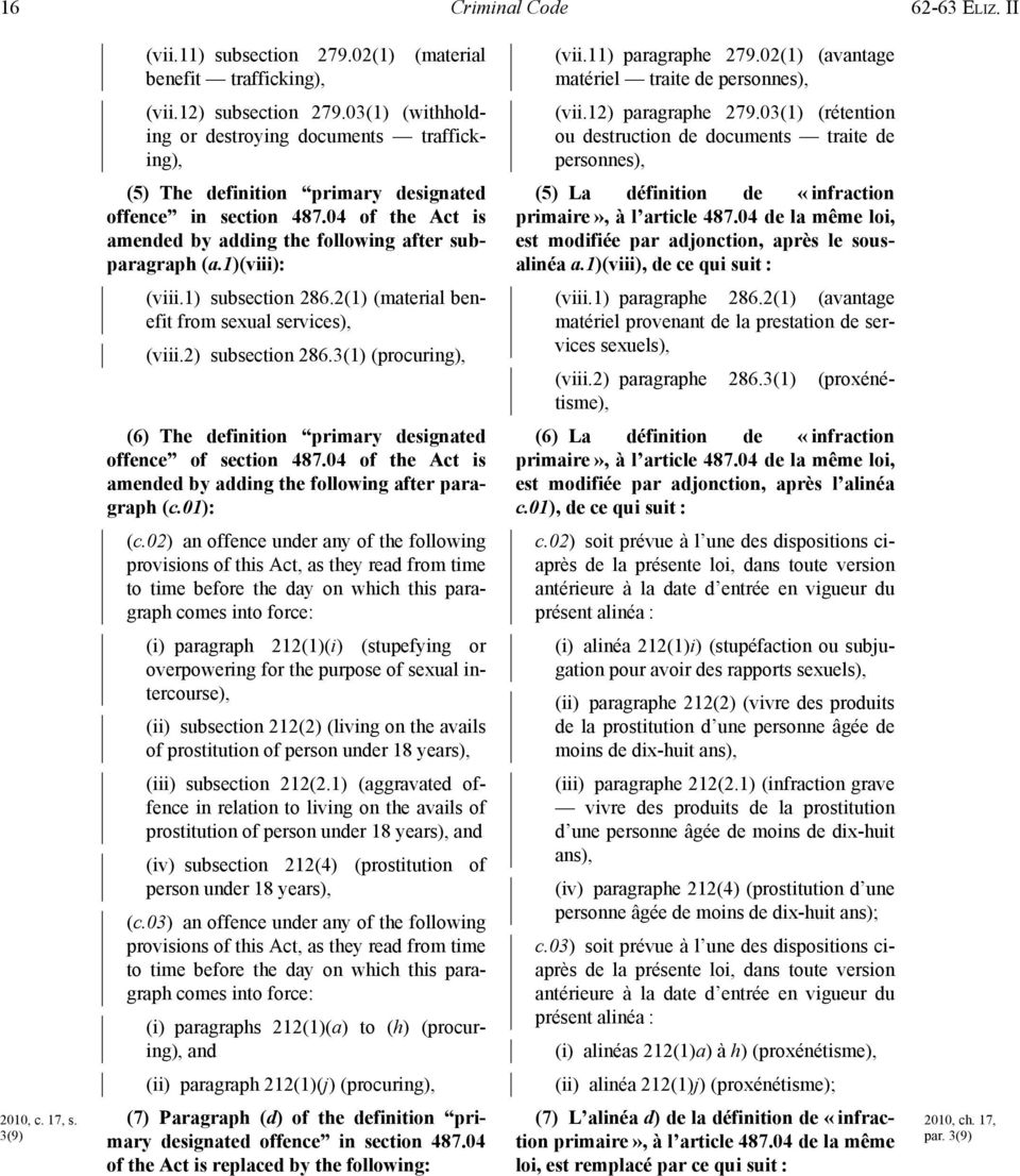 03(1) (rétention ou destruction de documents traite de personnes), (5) The definition primary designated offence in section 487.04 of the Act is amended by adding the following after subparagraph (a.
