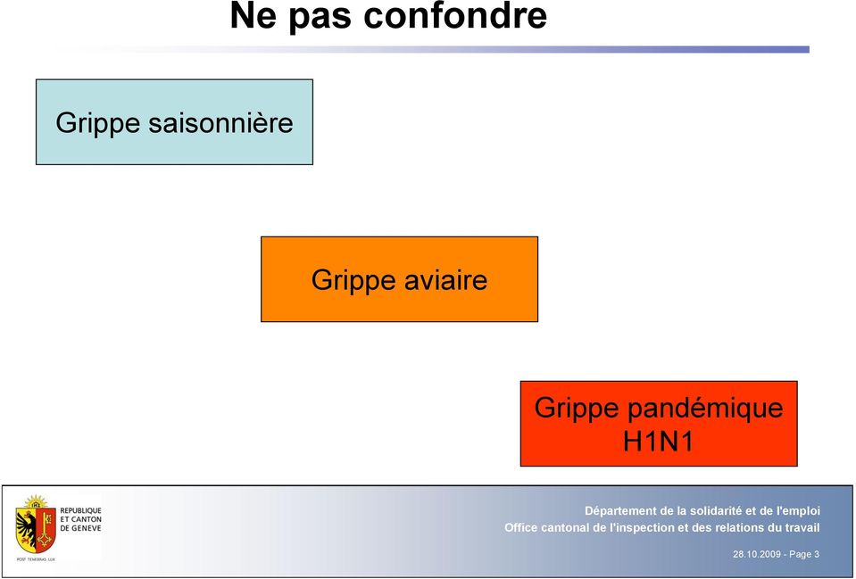 aviaire Grippe