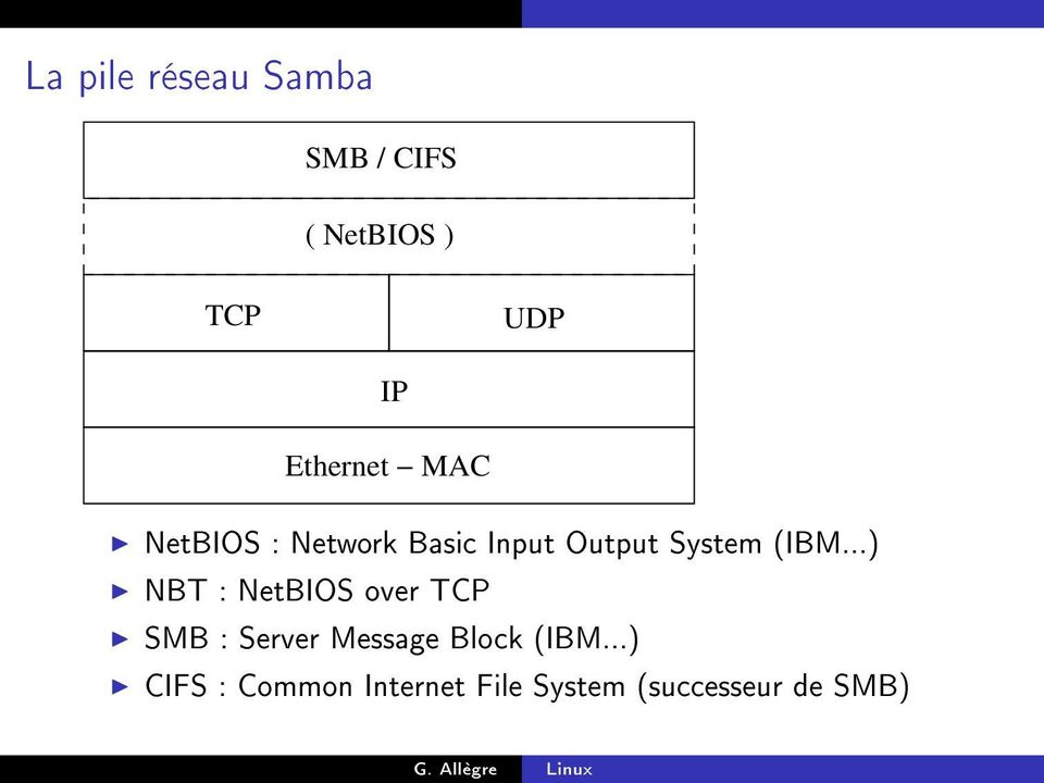 (IBM...) NBT : NetBIOS over TCP SMB : Server Message Block