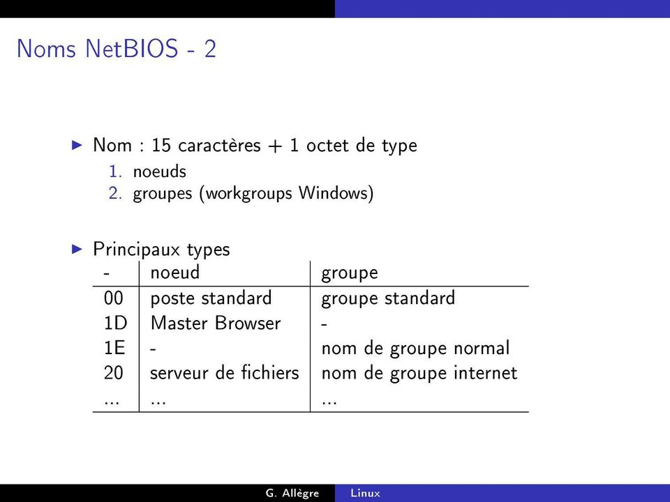 groupes (workgroups Windows) Principaux types - noeud groupe 00
