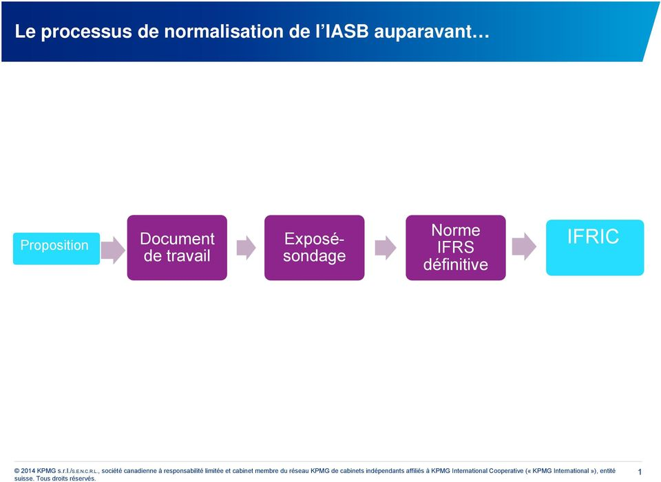 Proposition Document de travail