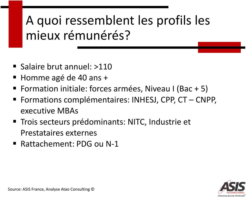 I (Bac + 5) Formations complémentaires: INHESJ, CPP, CT CNPP, executive MBAs Trois
