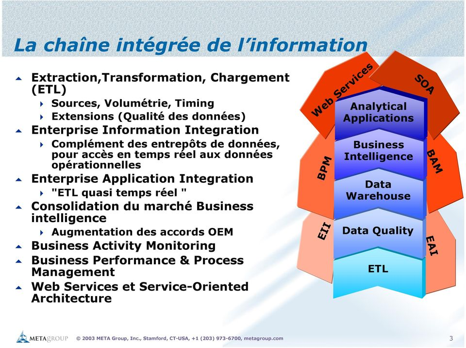 "quasi temps réel "" Consolidation du marché Business intelligence Augmentation des accords OEM Business Activity Monitoring Business Performance & Process"