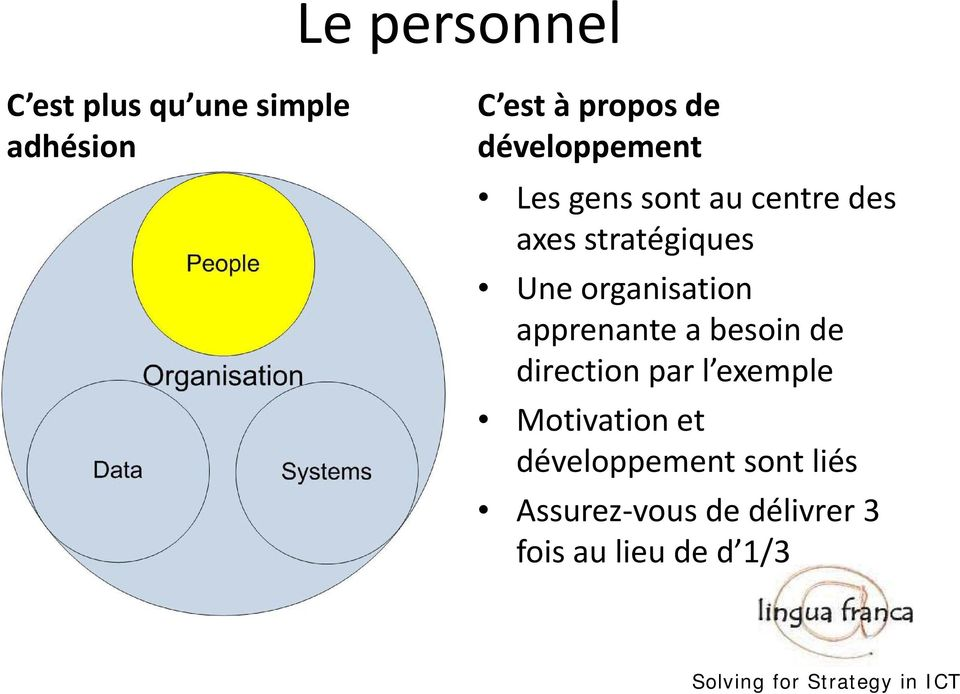 organisation apprenante a besoin de direction par l exemple