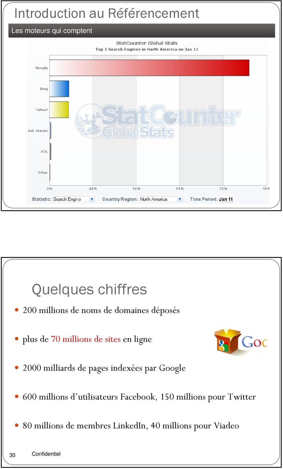 milliards de pages indexées par Google 600 millions d utilisateurs Facebook, 150