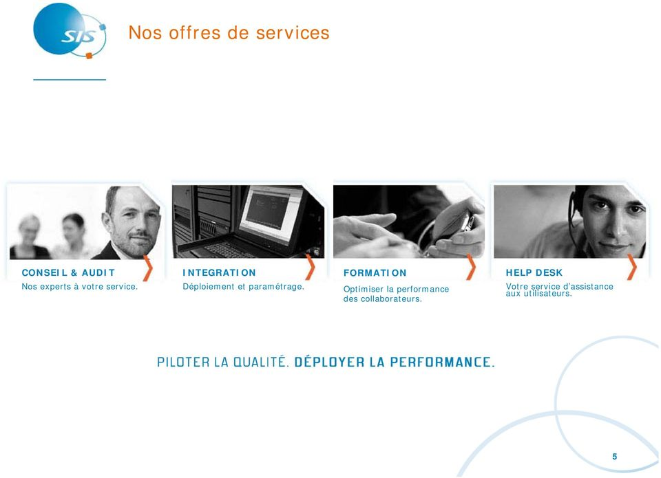 FORMATION Optimiser la performance des collaborateurs.