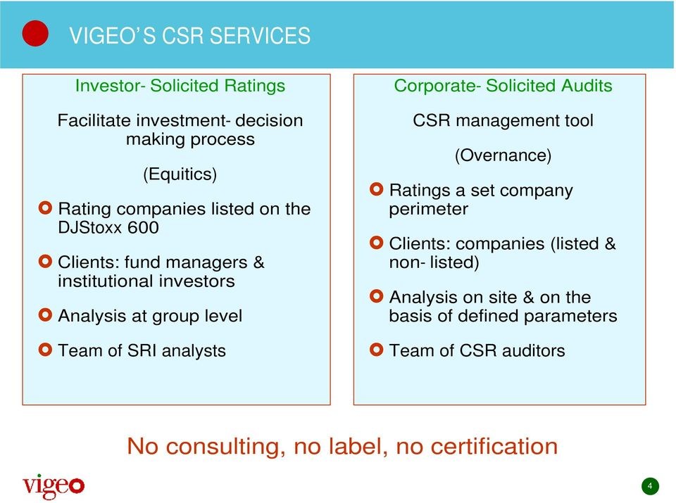 Corporate- Solicited Audits CSR management tool (Overnance) Ratings a set company perimeter Clients: companies (listed &