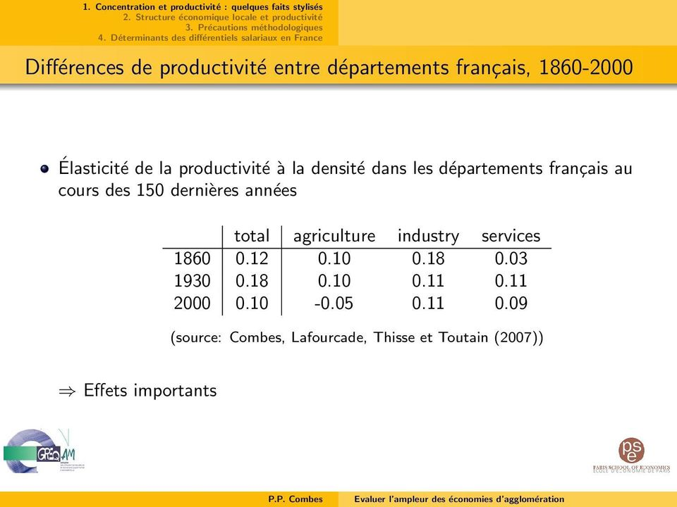 années total agriculture industry services 1860 0.12 0.10 0.18 0.03 1930 0.18 0.10 0.11 0.