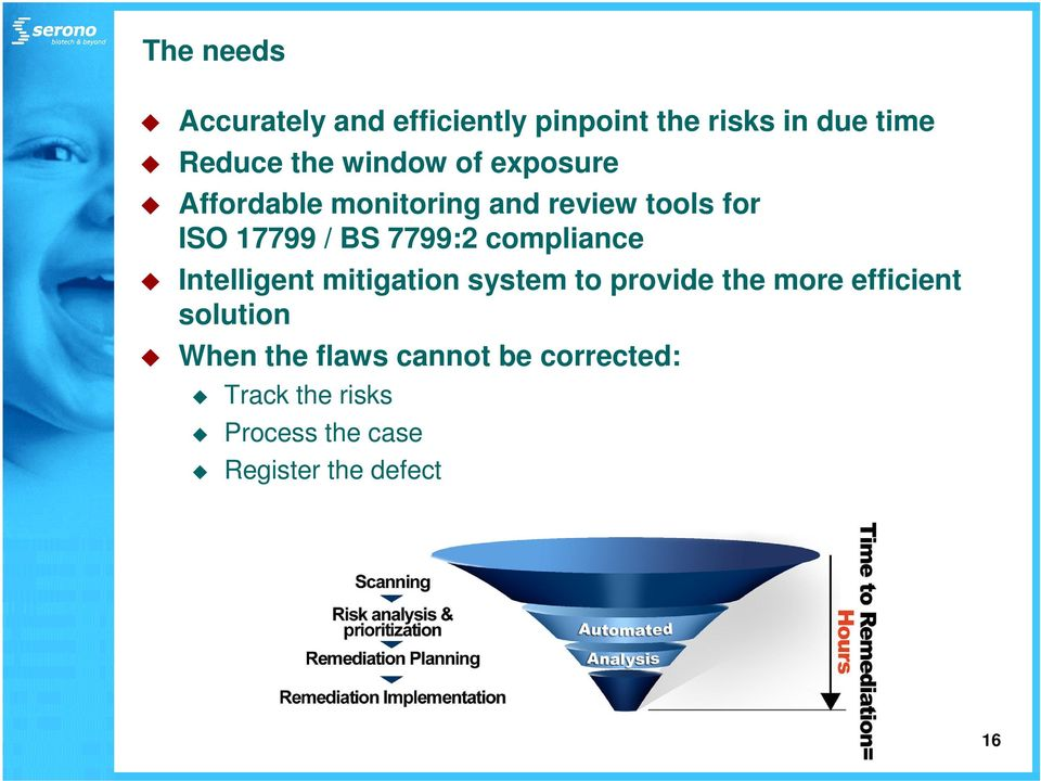compliance Intelligent mitigation system to provide the more efficient solution