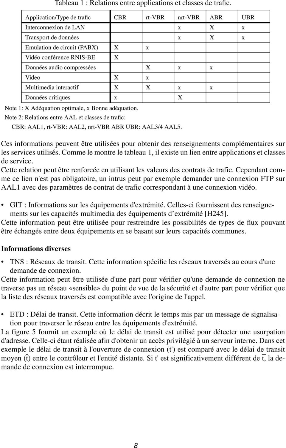 Multimedia interactif x x Données critiques x Note 1: Adéquation optimale, x Bonne adéquation. Note 2: Relations entre AAL et classes de trafic: CBR: AAL1, rt-vbr: AAL2, nrt-vbr ABR UBR: AAL3/4 AAL5.