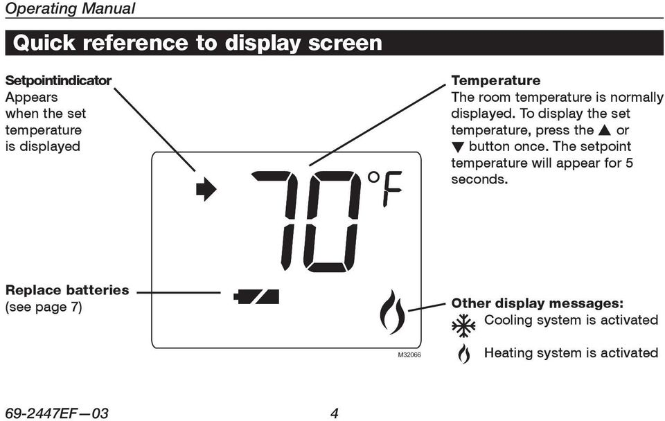 To display the set temperature, press the s or t button once.