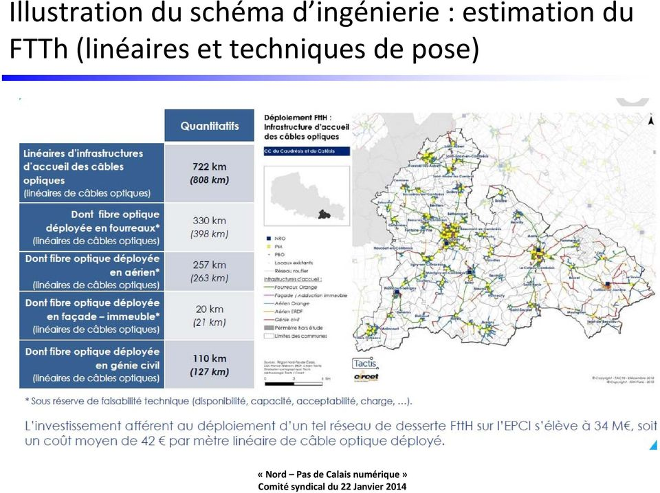estimation du FTTh