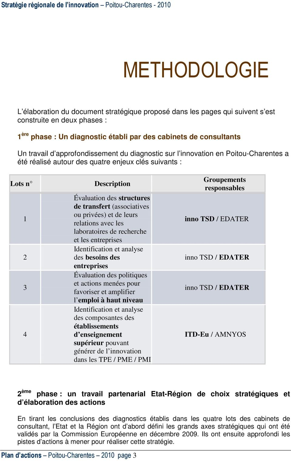 4 Description Évaluation des structures de transfert (associatives ou privées) et de leurs relations avec les laboratoires de recherche et les entreprises Identification et analyse des besoins des