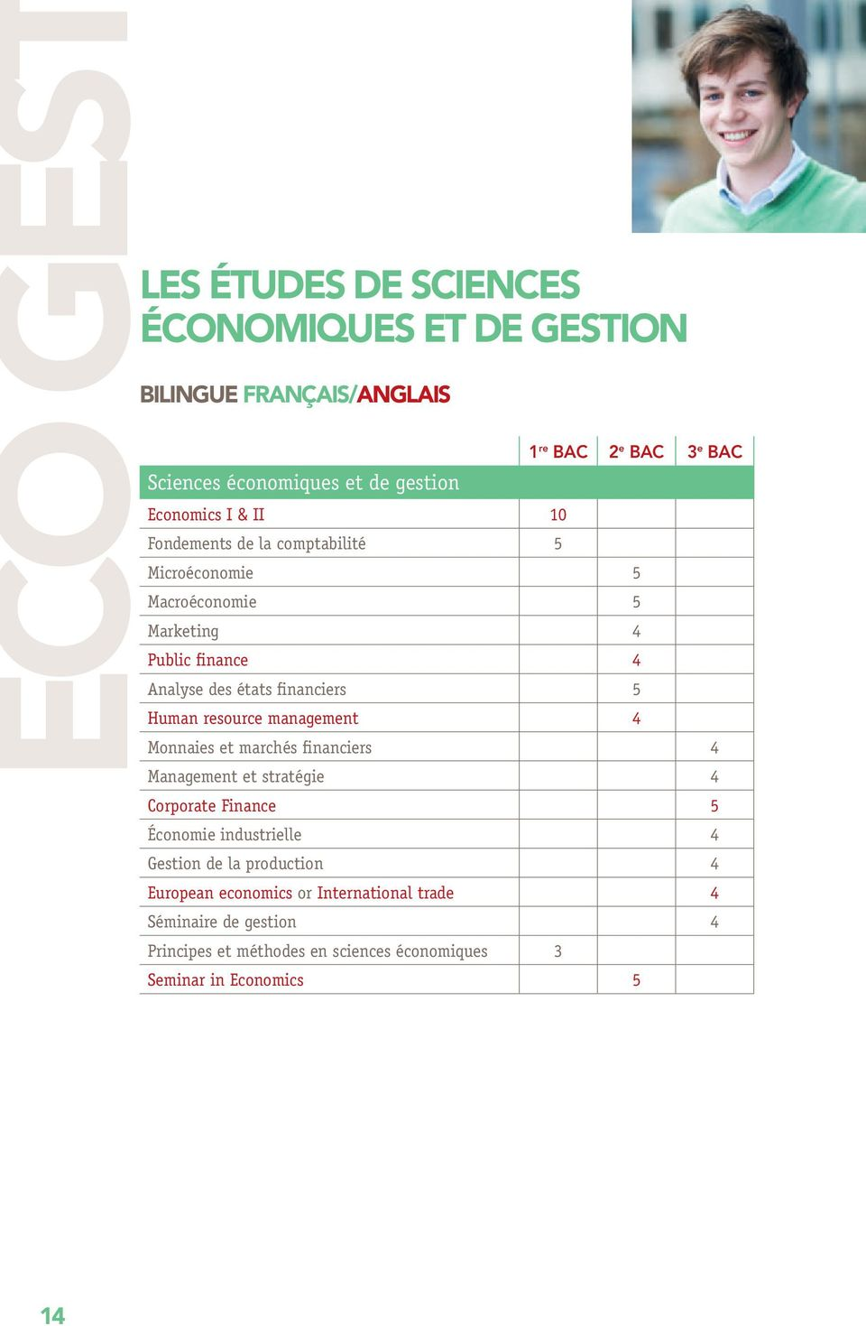 management 4 Monnaies et marchés financiers 4 Management et stratégie 4 Corporate Finance 5 Économie industrielle 4 Gestion de la production