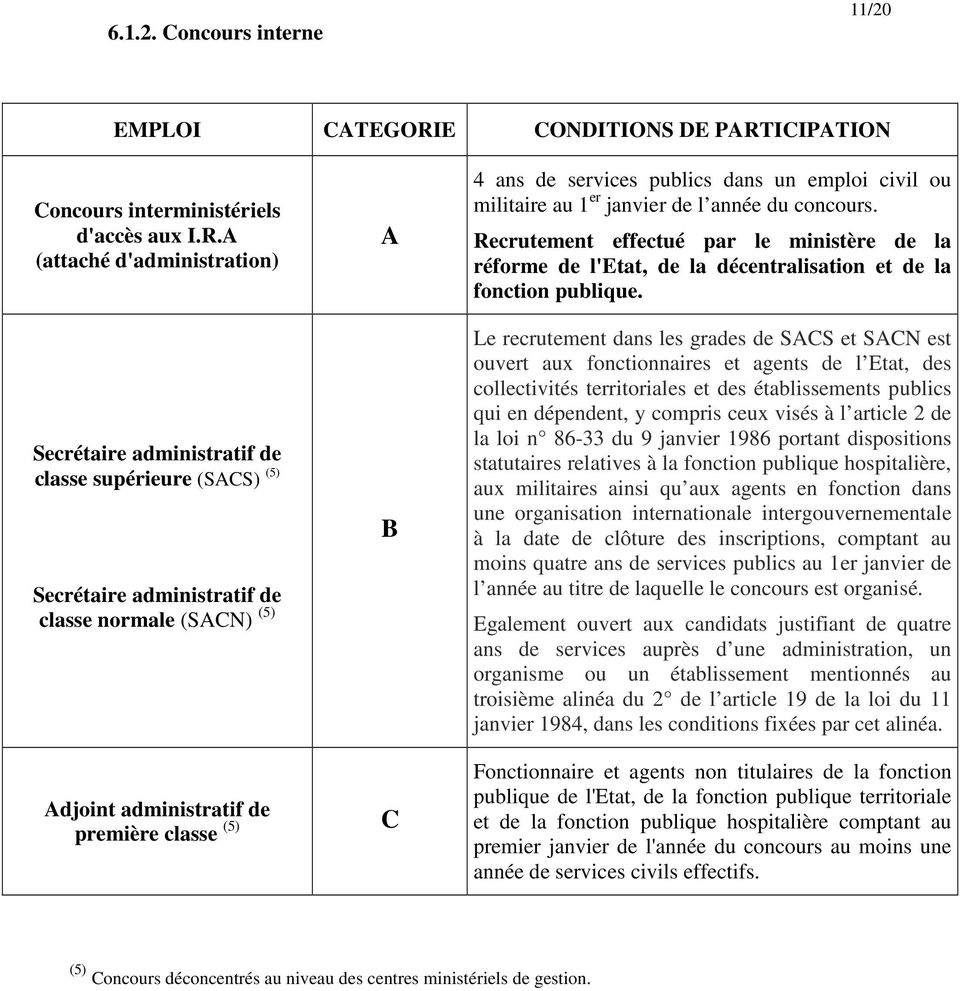 Salaire adjoint administratif 1 re classe ministere interieur - Grille indiciaire adjoint administratif education nationale ...