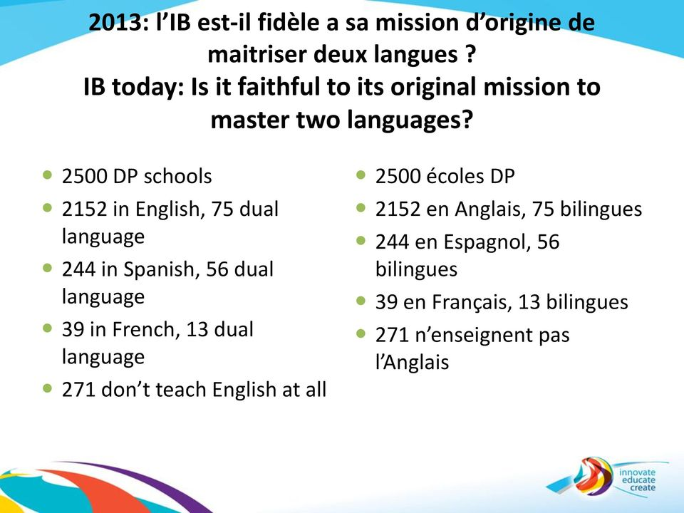 2500 DP schools 2152 in English, 75 dual language 244 in Spanish, 56 dual language 39 in French, 13 dual