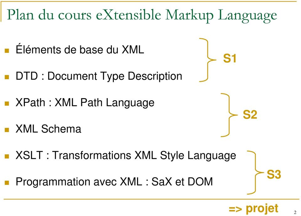 Path Language XML Schema S2 XSLT : Transformations XML