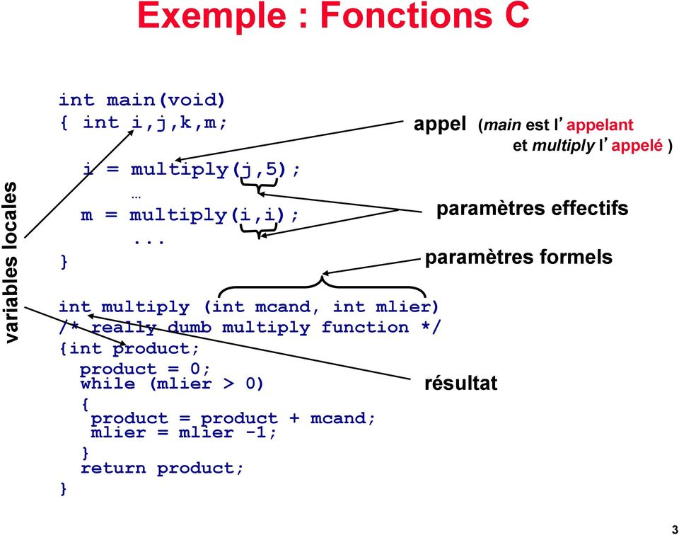 variables locales int multiply (int mcand, int mlier) /* really dumb multiply function */ {int