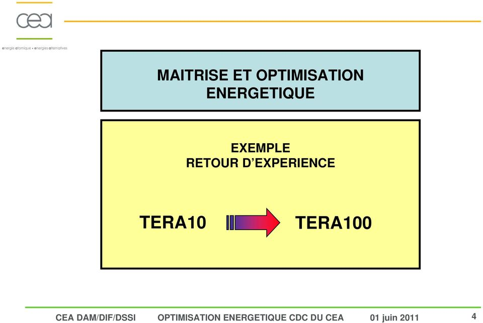 ENERGETIQUE EXEMPLE