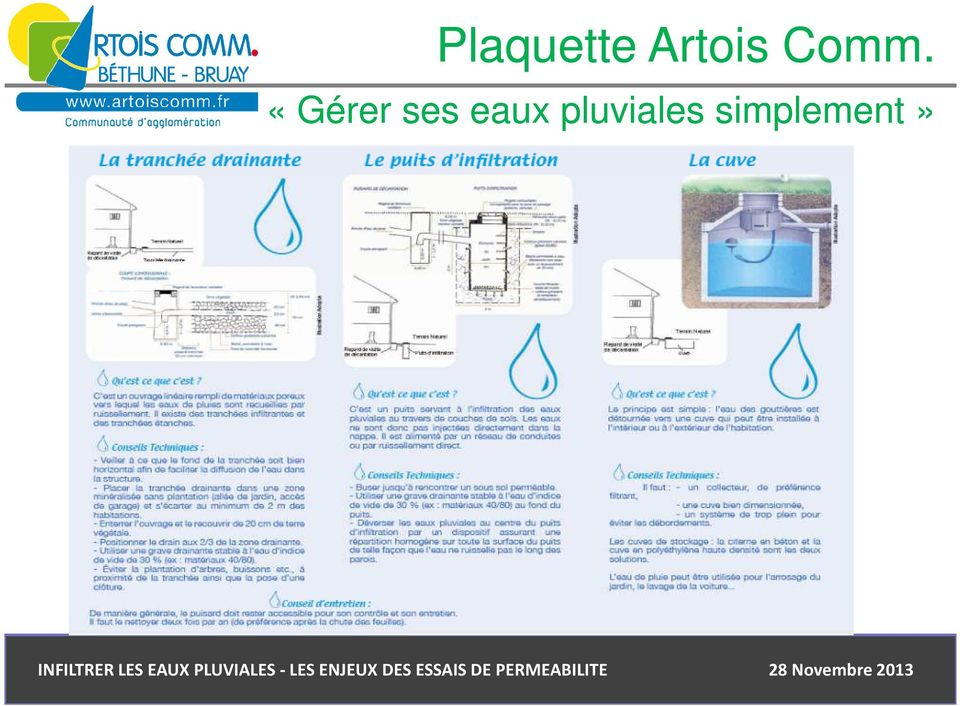 pluviales simplement»