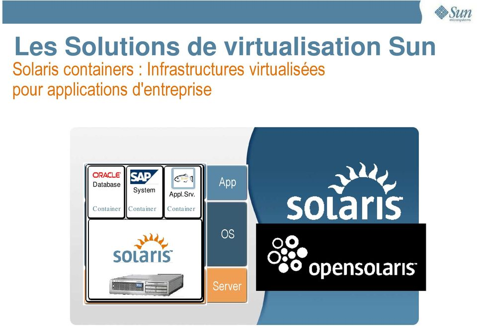 applications d'entreprise Database System Appl.